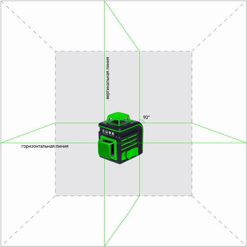Лазерный нивелир ADA CUBE 2-360 Green Ultimate Edition
